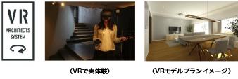 """今回のサービス提供にあわせて、スター・マイカ本社(東京都港区虎ノ門)内にVR体験スタジオをオープンします。<br /> VR体験スタジオでは、全国展開を行う大手設計事務所フリーダムアーキテクツデザイン株式会社(本社:東京都中央区)が提供する""""VRアーキテクツシステム""""を採用いたしました。<br /> 設計図面を3Dモデルで作成し、VRヘッドマウントディスプレイと連動させることで図面内部をVRで「自由に歩く」体験が可能となり、平面図では分かりにくかった空間の広さや、生活動線の確認を、疑似的に体験することができます。"""